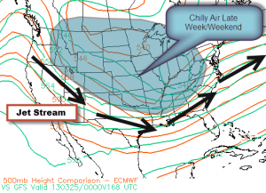 Jet Stream South of Us