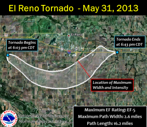 El Reno Tornado of May 31st, 2013