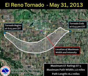 El Reno Tornado of May 31st, 2013