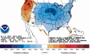Projection of Average Below Normal Temperatures in the Beginning of August
