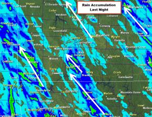 Radar Rain Estimates