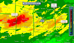 Radar Rain Estimate